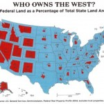 Who Owns the US?