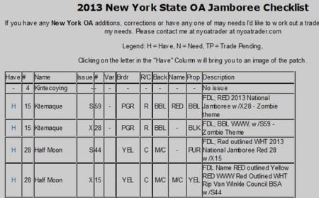 2013 jambo checklist